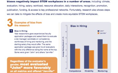 Creating Equitable STEM Workplaces By Addressing Unconscious Bias