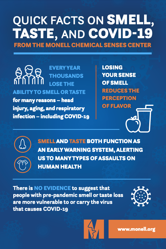 A Monell fact sheet on the loss of taste and smell and COVID-19.