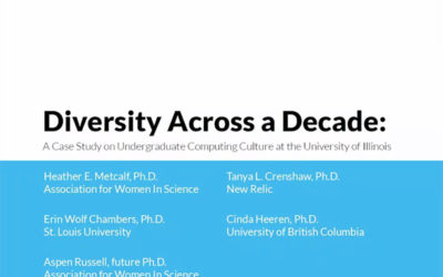 Diversity Across a Decade: A Case Study on Undergraduate Computing Culture at the University of Illinois
